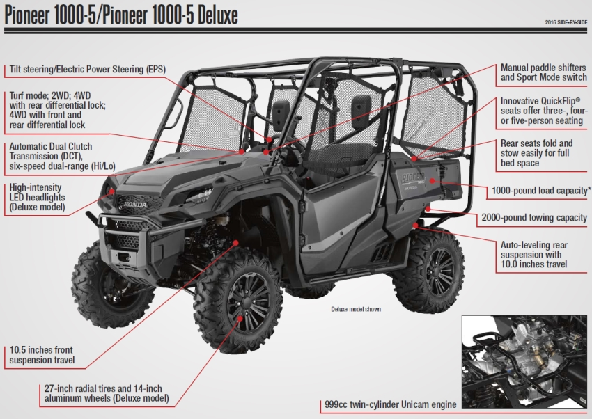 2016 honda pioneer 1000 5 deluxe review specs pictures videos honda pro kevin. Black Bedroom Furniture Sets. Home Design Ideas